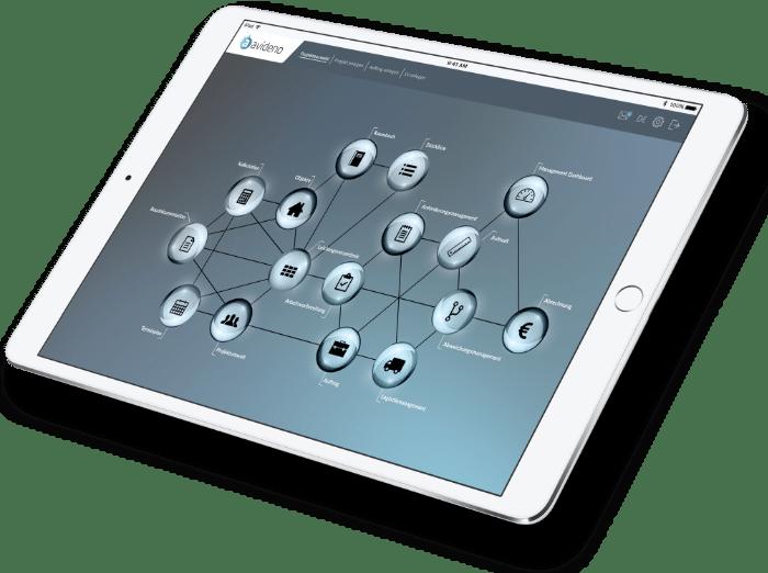 Avideno-Anwendung auf iPad